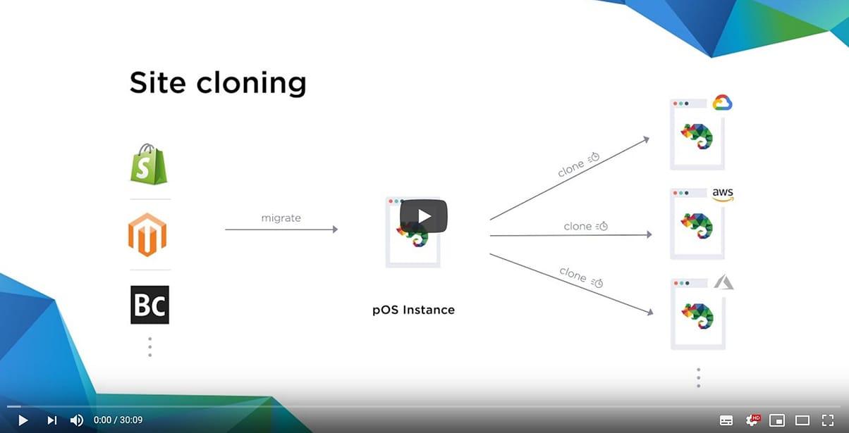 Thumbnail image of Town Hall #77 - How platformOS cloning revolutionized web development
