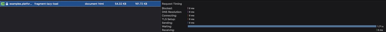 Slow implementation timeline