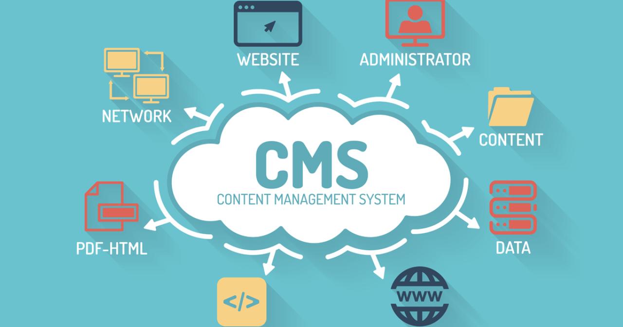 marketing-cms