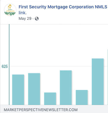 First Security Mortgage Social Media