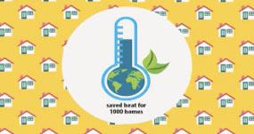 Sustainability - Heat savings