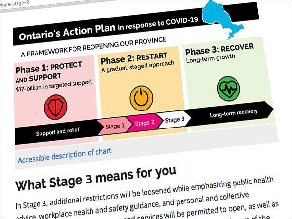 Ontario Roadmap to Reopening 3 steps