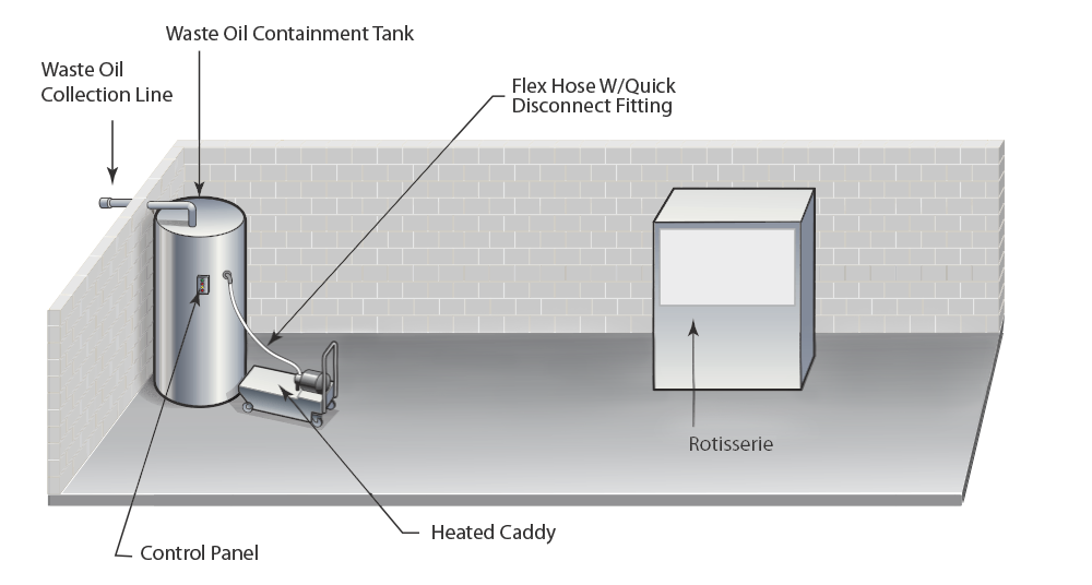 caddy-system-1-illustrations