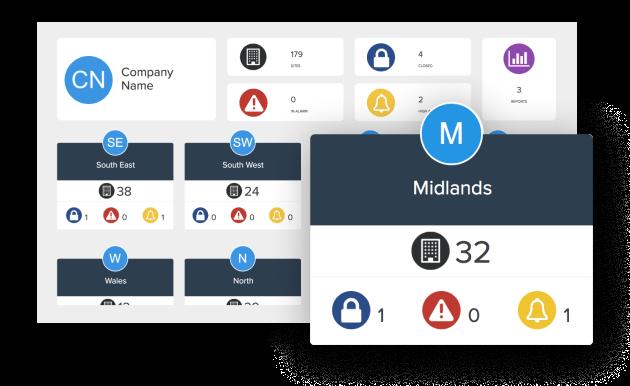 Customisable groups screenshot
